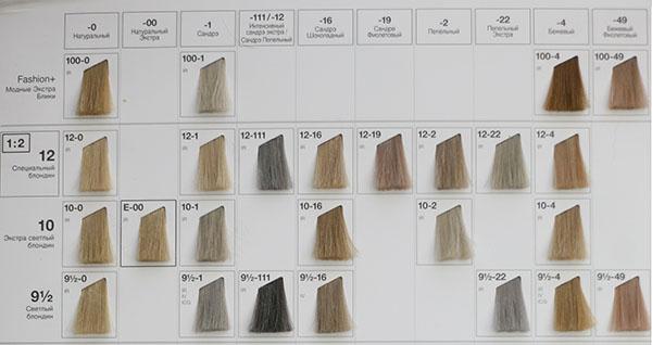 Оттенки блонд от Igora Royal