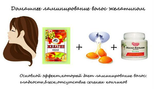 Желатиновое ламинирование - ингредиенты