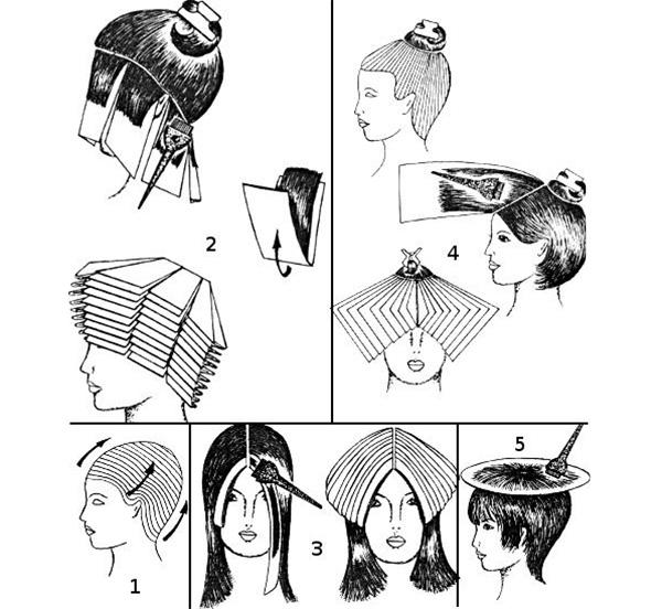 Техника тонирования и колорирования волос