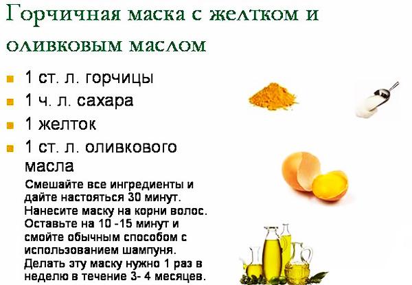 Горчичная маска с желтком, сахаром и оливковым маслом
